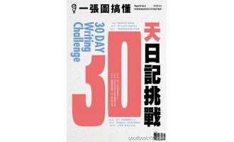 EyesCream 19968 24373 22294 25630 25026 3月刊 2020年高清PDF电子杂志下载英文原版 20MB